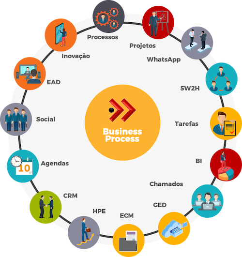 Business Process NEXT SI_COMPLETO